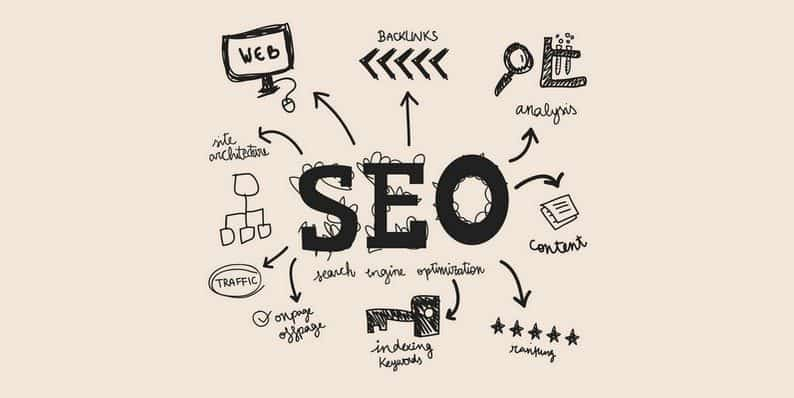 Ways to Maximize SEO on WordPress