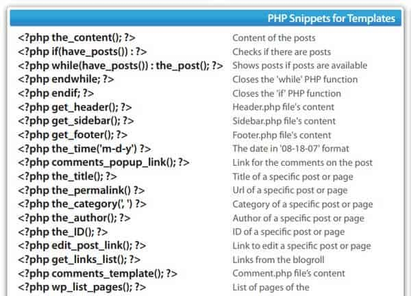 This CS includes basic template files, PHP snippets for header and PHP snippets for templates.