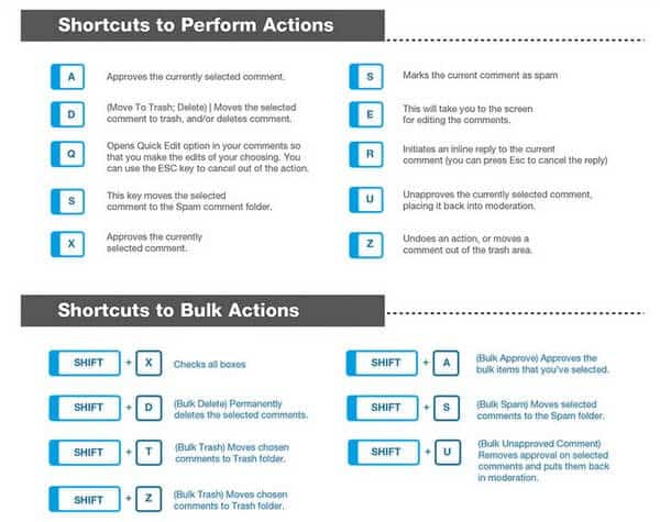 This Cheat Sheet is a list of handy keyboard shortcuts & useful PHP snippets for WordPress.