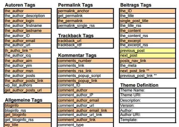 This CS covers author tags, general tags, permalink tags, trackback tags