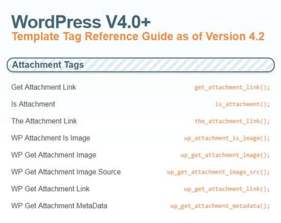 This CS includes a lot of great information about Attachment tags, Author tags etc..