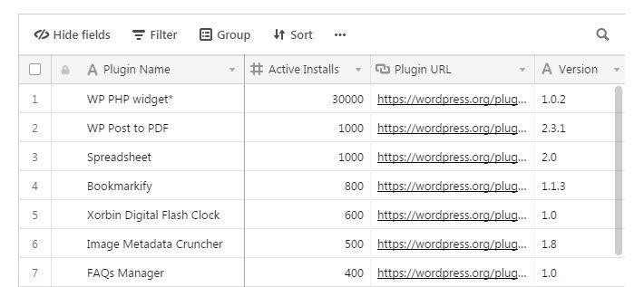 Abandoned WordPress Plugins