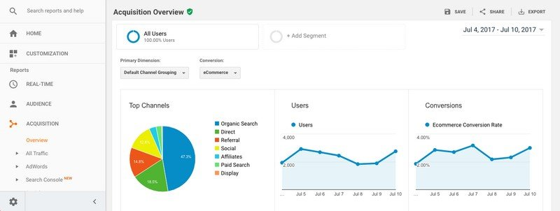 To get a quick grasp of where all your traffic is from, click Acquisition - Overview