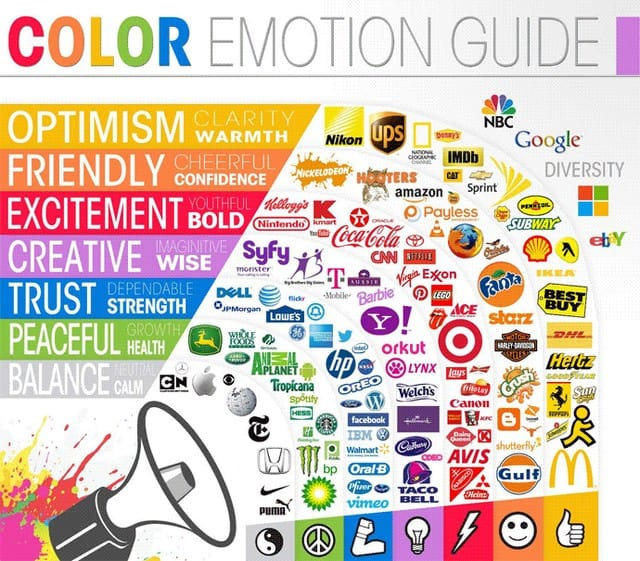 Believe it or not, the right colors can affect a users mood, thoughts, and even their feelings.