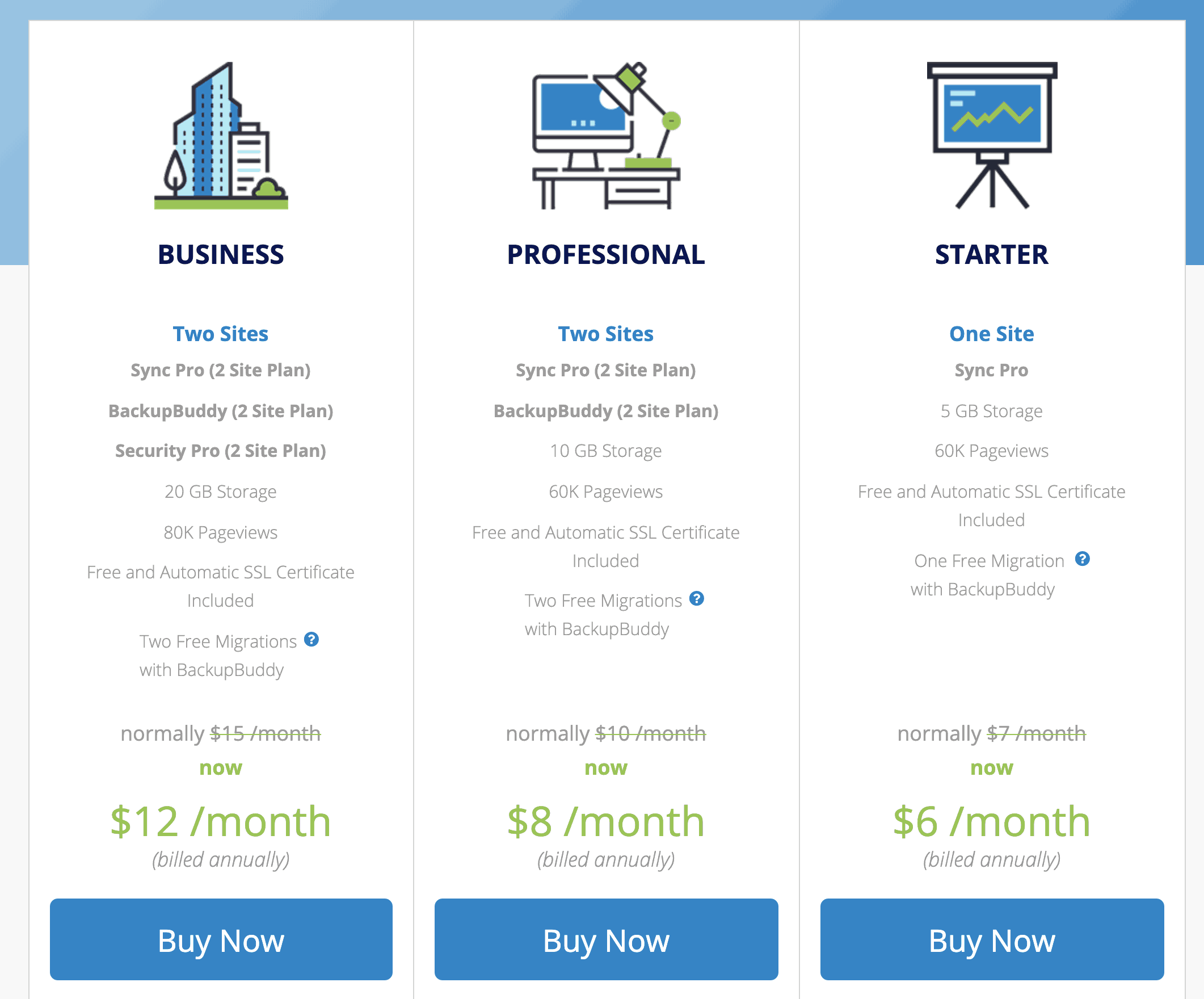 iThemes hosting pricing