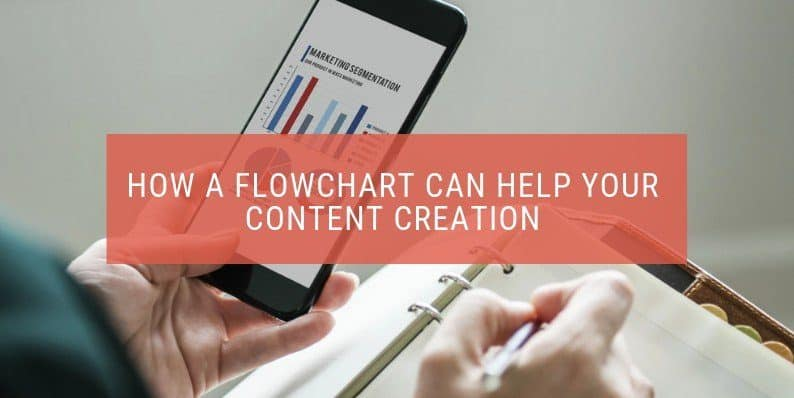 How a Flowchart Can Really Help Your Content Creation