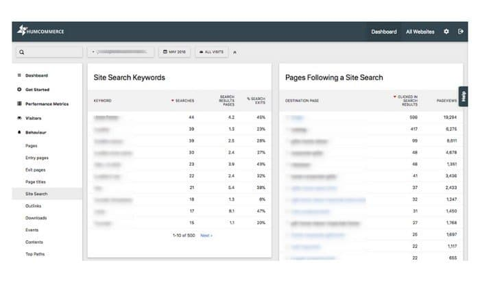 You can easily view the terms that the site visitors are entering into your website's search bar.