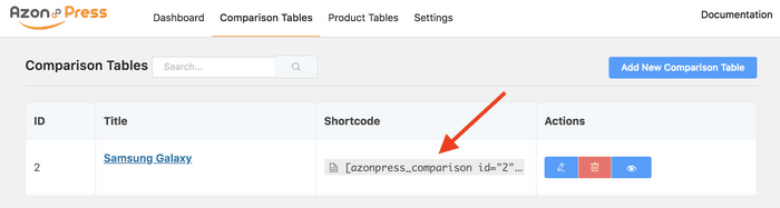 The table created is a shortcode friendly.