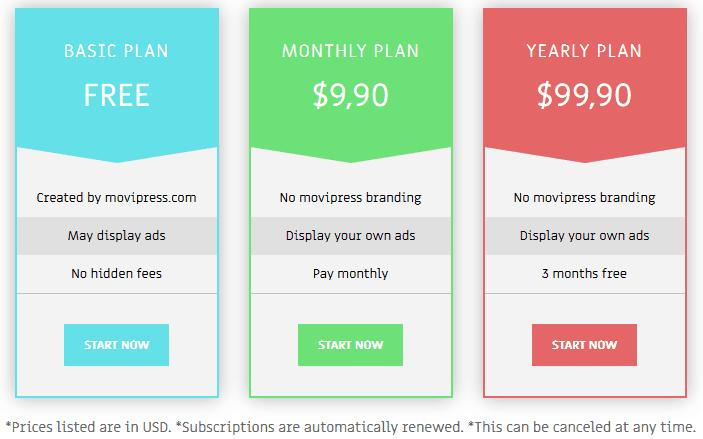 adsense option