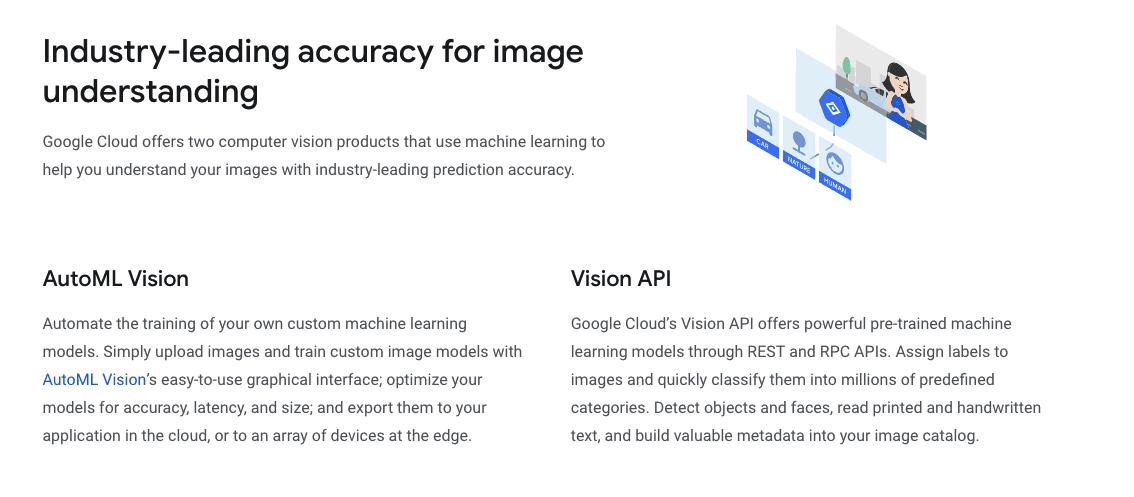 Google Cloud Vision