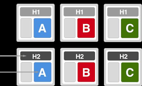 Multivariate test (MVT) diagram.