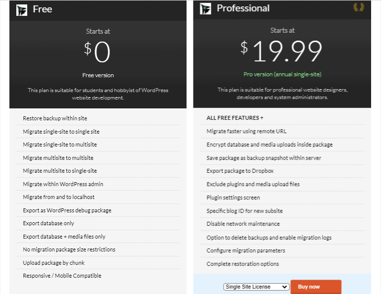 Prime Mover pricing