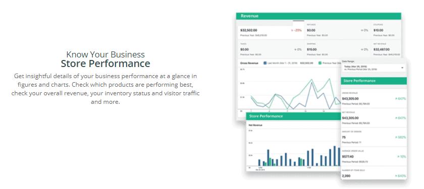 SmartSeller store performance