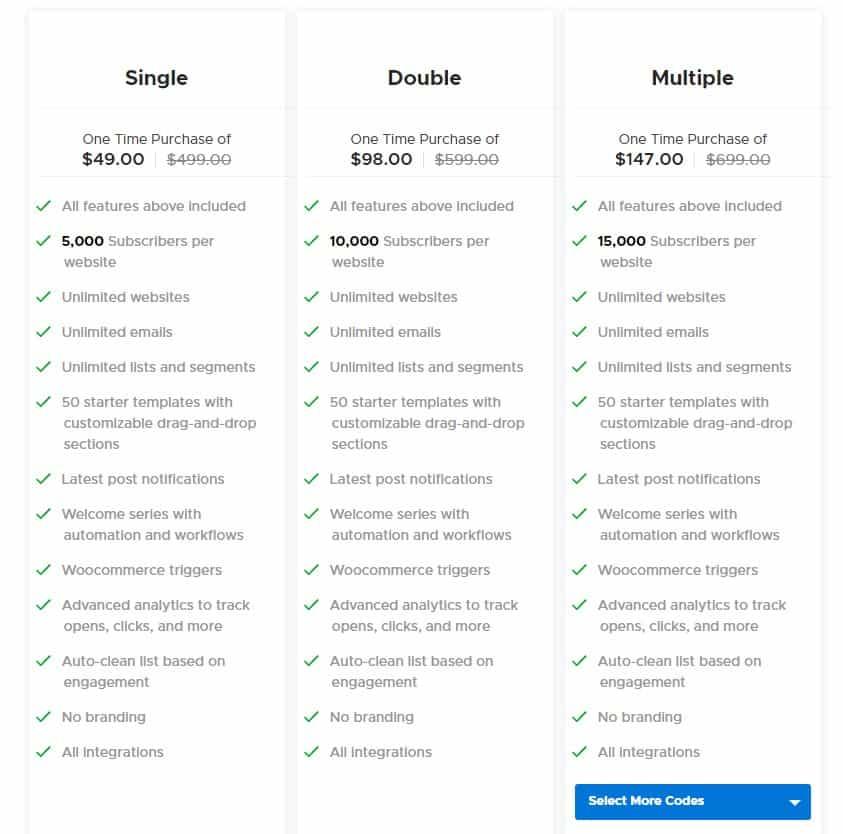 MailPoet price plans