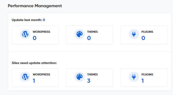 BionicWP performance management